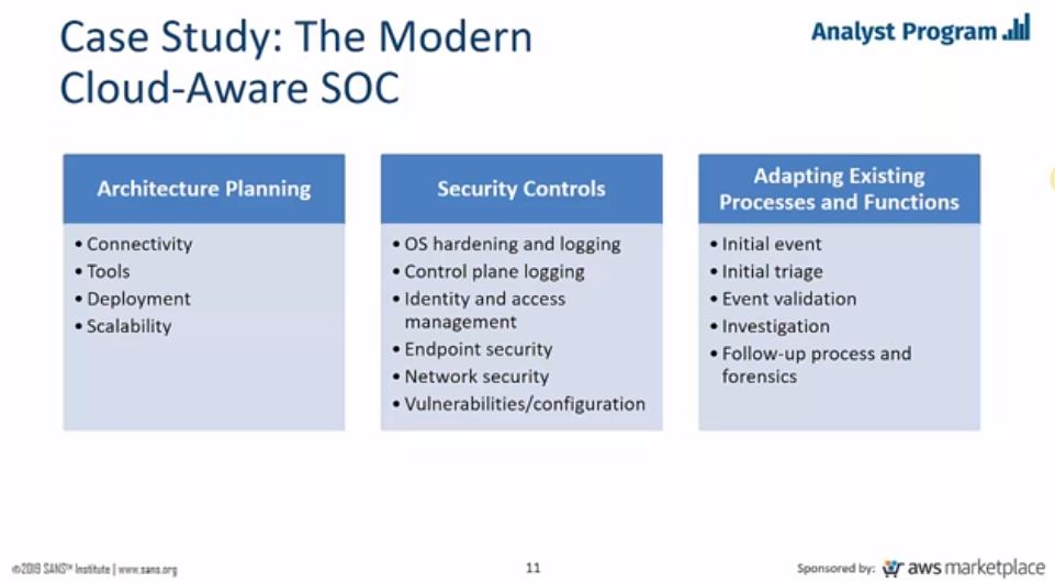AWS Security Visibility: Myths vs  Reality